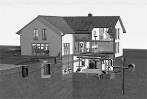 Нужно СРО на проектирование газоснабжения жилого дома и монтаж системы